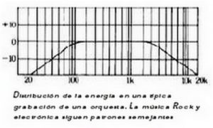 grafica-distribucion-energia