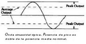 grafica-onda-sinusoidal-potencia-pico